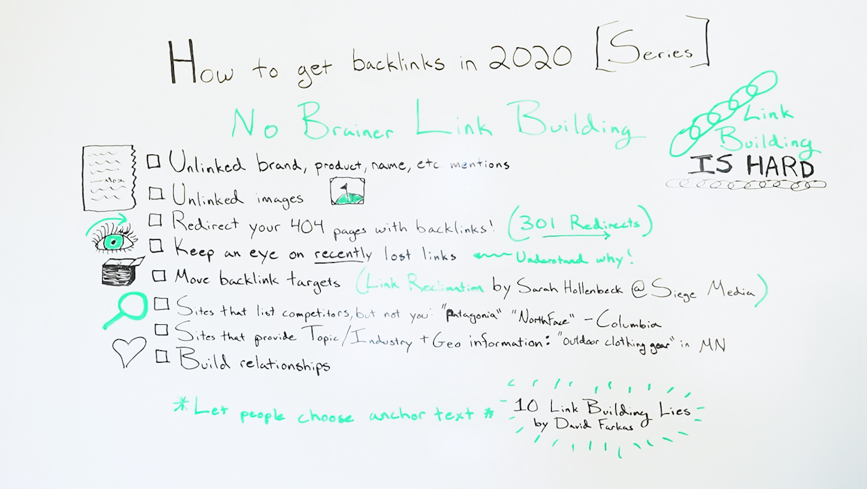 moz how to get backlinks